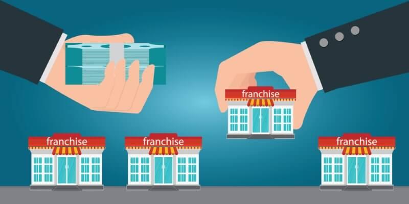 Desenho de duas mãos. uma com dinheiro e a outra entregando uma loja imagem ilustrativa texto franquias baratas de sucesso